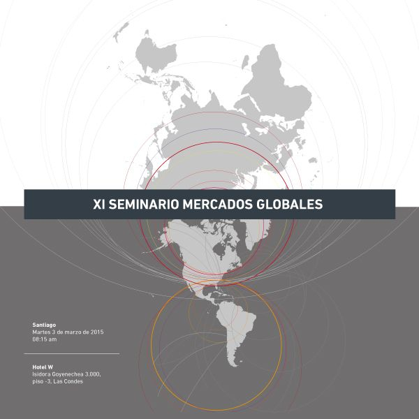 XI Mercados Globales Chile